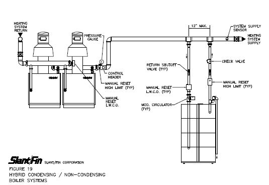 roper rex5634kq1 dryer wiring diagram roper dryer fuse diagram wiring diagram