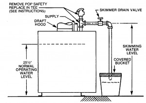 Hot Water Unit Heater Piping Diagram as well Ductwork Sizingsingle Package Rooftop Units also U in addition Steam Boiler Installation Manual in addition Hydronic heating systems. on hydronic heating controls