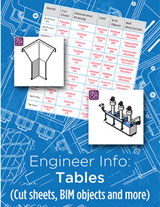 Engineers-tables